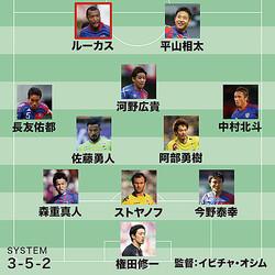 羽生氏が選出したベスト11。赤く囲っている「MY BEST PLAYER」にはFC東京時代の同僚ルーカスを選んだ。(C)SOCCER DIGEST