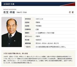 日本プロ野球名球会公式ホームページから