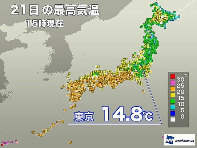 気温 東京 の 最高