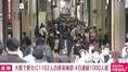 大阪府で新たに1162人の感染確認 4日連続1000人超え