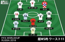 【超WS選定ロシアW杯ワーストイレブン】連覇逃したドイツから最多4選手…ポーランドのエースFWも