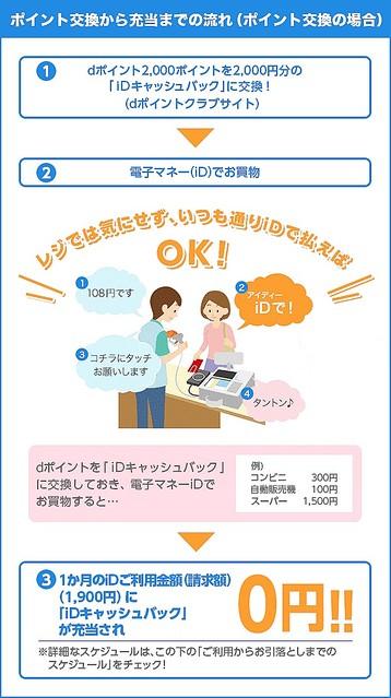 キャッシュ d id カード バック dカード新規発行特典の iDキャッシュバックっていつなの?