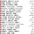 第33回「サラリーマン川柳」優秀100選が決定、一挙紹介