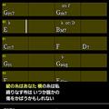 ヤマハ「mysoundプレーヤー」 どんな曲でもコードが見られる機能を実装