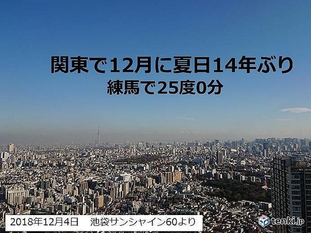 夏 東京 2 日 月