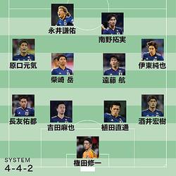 日本のスターティングメンバーが発表された。