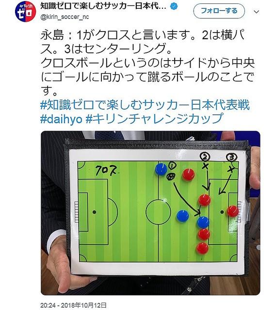 [画像] 永島昭浩のサッカー用語解説が「適当すぎ」? 日本代表戦ツイッター企画で疑問、専門家に聞く