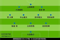 U-22日本代表のU-22コロンビア戦での予想布陣【写真:Football ZONE web】
