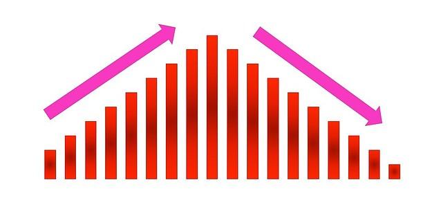 30年間で「増えた業界」と「減った業界」 やはり小売りは先細りか