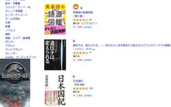 11月30日時点ではAmazon総合ランキングでは5位に位置する『日本国紀』(幻冬舎)。4刷で、当初から指摘されていた男系についての誤った記述が訂正されていたが、その他箇所についての見解はいまだ発表されていない