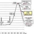 横浜市のIR誘致 税収の問題もあり高齢者の反対に指摘「資格はない」
