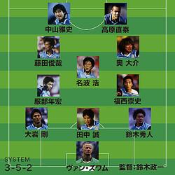 2001年の磐田の基本フォーメーション。