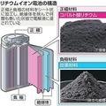 ノーベル化学賞の吉野彰氏、充電池に革命的な進歩もたらす
