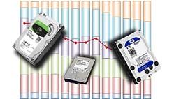 活況続くHDDベア市場、下落するGB単価と進む大容量化