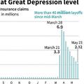 米国での週間の失業保険申請件数の推移。(c)Sophie RAMIS, Jonathan WALTER / AFP