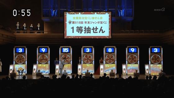 年末 ジャンボ 宝くじ ミニ 発表