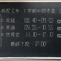 こんな時間割が描かれていたら、嫌なテストも楽しくなりそう…!?/ふーじぇん - HèJiàn(@HeJian744)さん提供