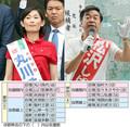東京選挙区の丸川珠代と神奈川の松沢成文(C)日刊ゲンダイ