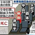 事故時の車内イメージ図