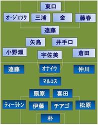 横浜FMvsG大阪 スタメン発表