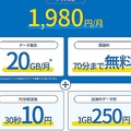 HISモバイル、20GBで月額1980円の新料金プラン「格安弐拾」提供へ