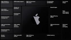 アップルがMac向け独自SoC「Apple Silicon」を発表! 大きな変革へと舵を切った戦略の裏を読む